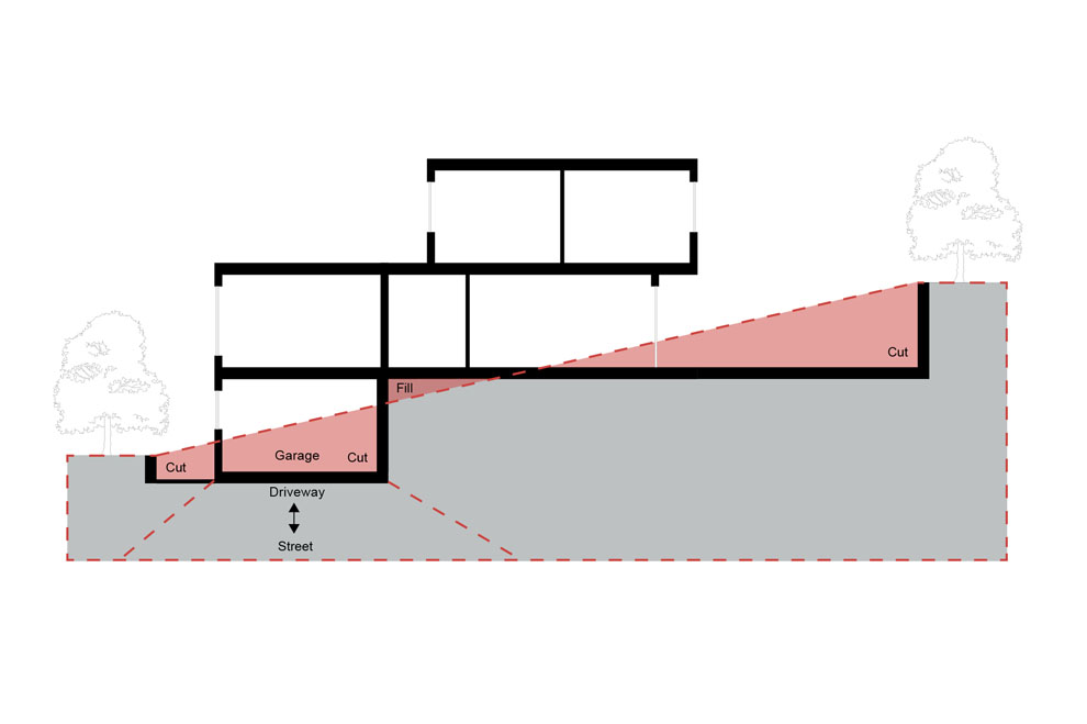 A Sectional Elevation Showing A Slope Falling Across A Site