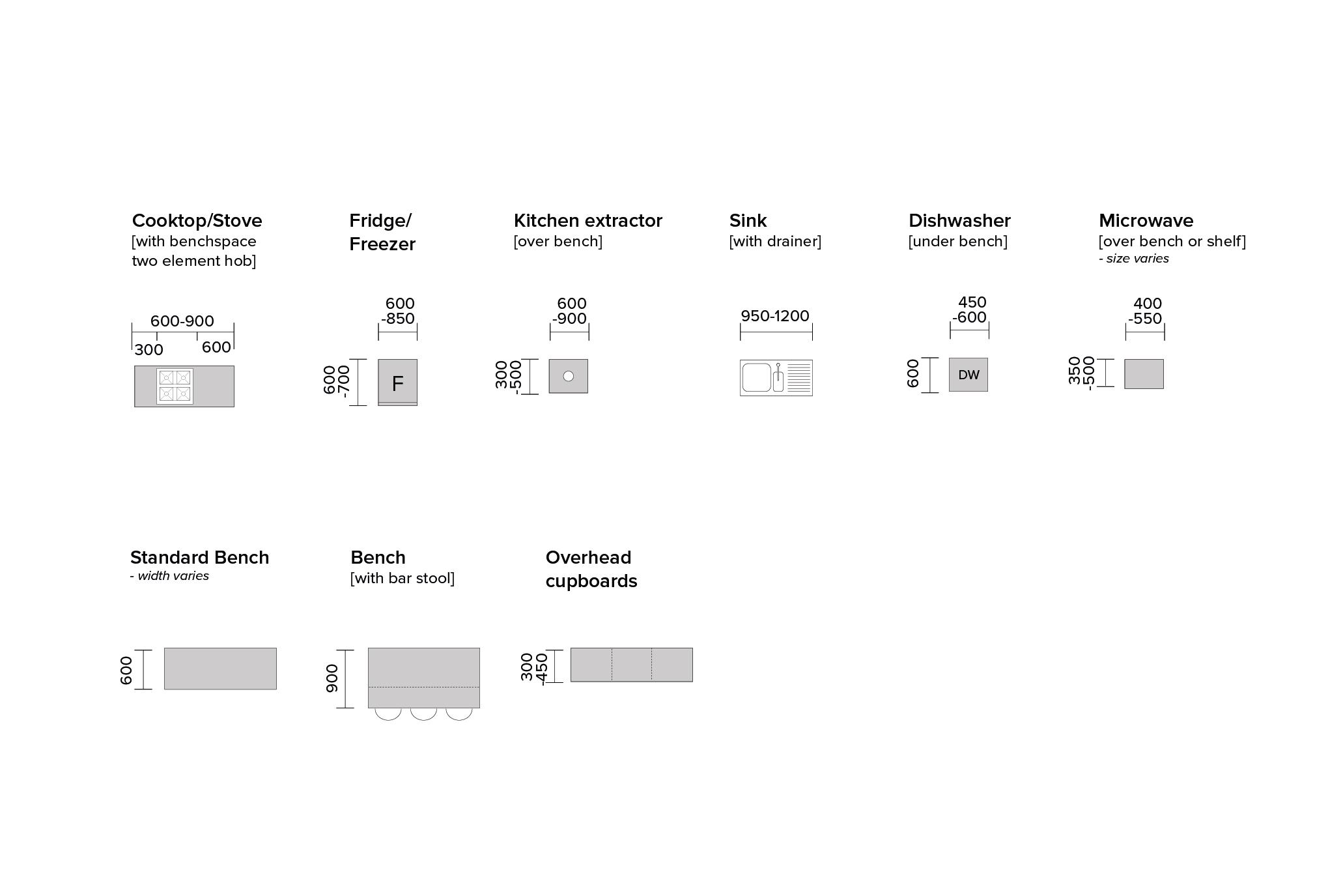 Kitchens - Auckland Design Manual
