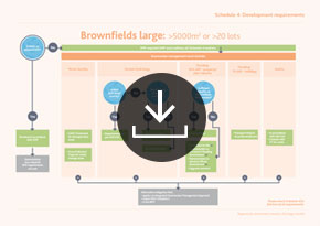 Small-Brownfield-Details2.jpg